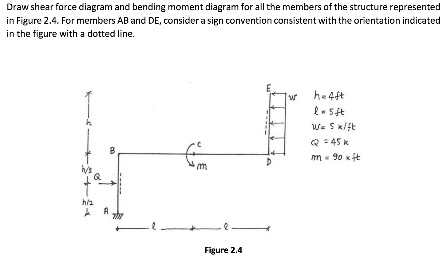 Draw Shear Force Diagram And Bending Moment Diagra The Cheggcom