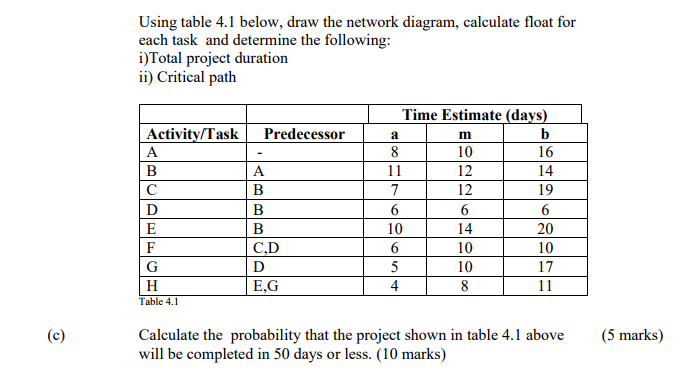 Solved using table 41 below draw the network diagram c question using table 41 below draw the network diagram calculate float for each task and determine the ccuart Choice Image