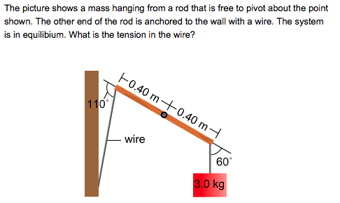 Solved: Physics Question: The Picture Shows A Mass Hanging