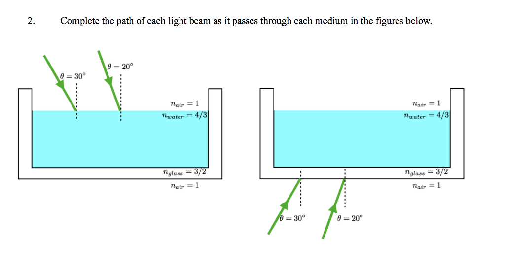 Physics archive march 12 2018 chegg complete the path of each light beam as it passes through each medium in the figures ccuart Image collections