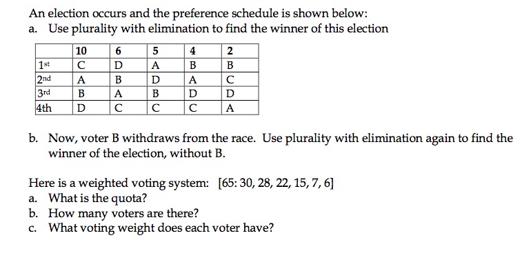 solved an election occurs and the preference schedule is