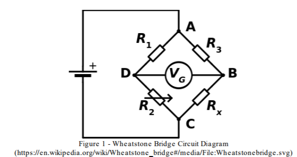 1 3 2 figure 1 - wheatstone bridge circuit diagram (https://en  some common variable  resistors