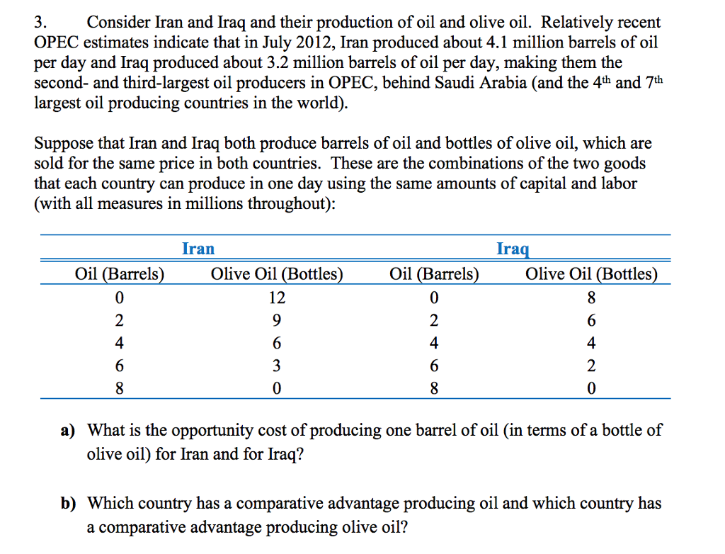Solved: Consider Iran And Iraq And Their Production Of Oil