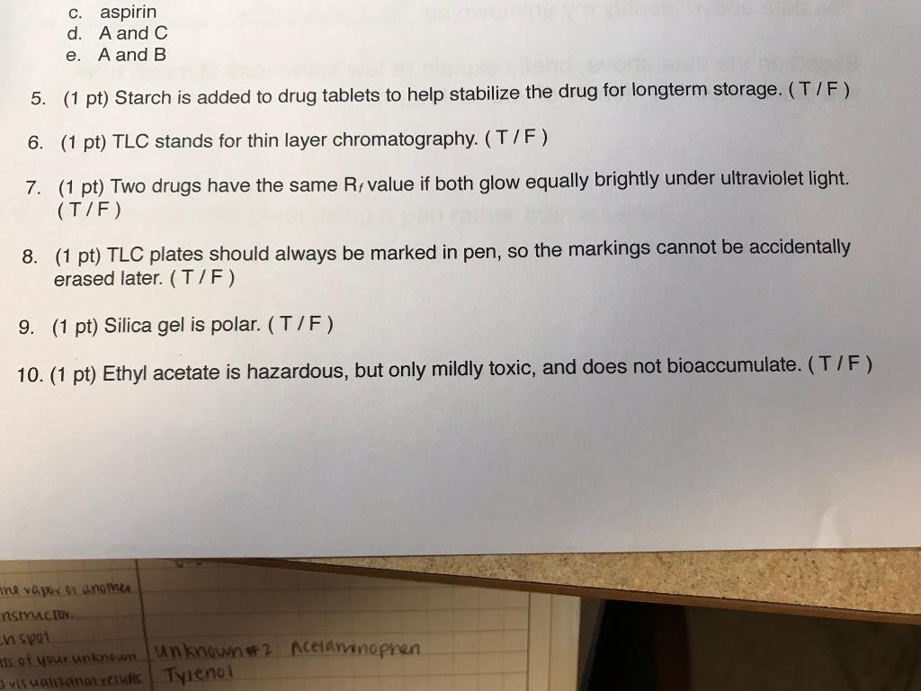 aspirin lab manual
