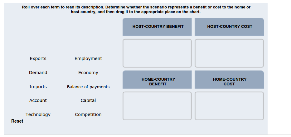 what are the benefits of foreign direct investment