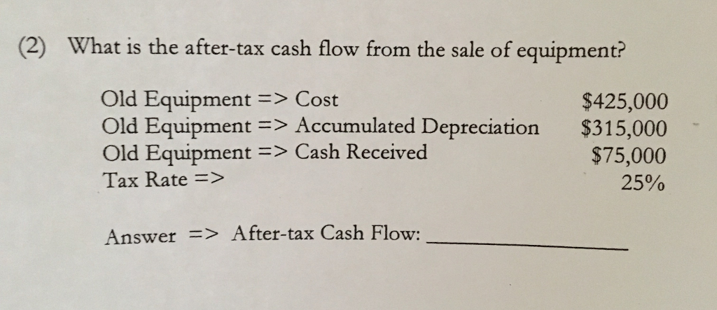 a determination of the cost benefit to cash flow from the purchase a new piece of equipment Cash flows from the operating activities reflects the cash generating ability of the operations and the extent to which such cash flows can be used to carry on operations, for the payment of liabilities, distribution to shareholders and for the acquisition of new investments.