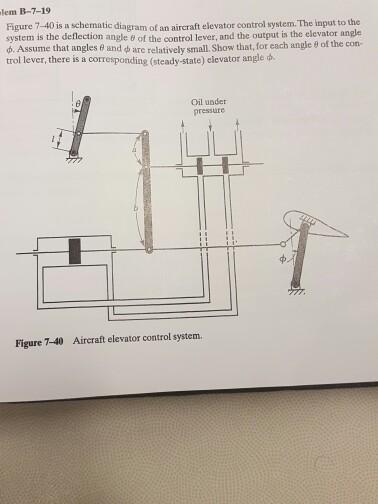 lem b-7-19 gram an aircraft elevator control system the input to