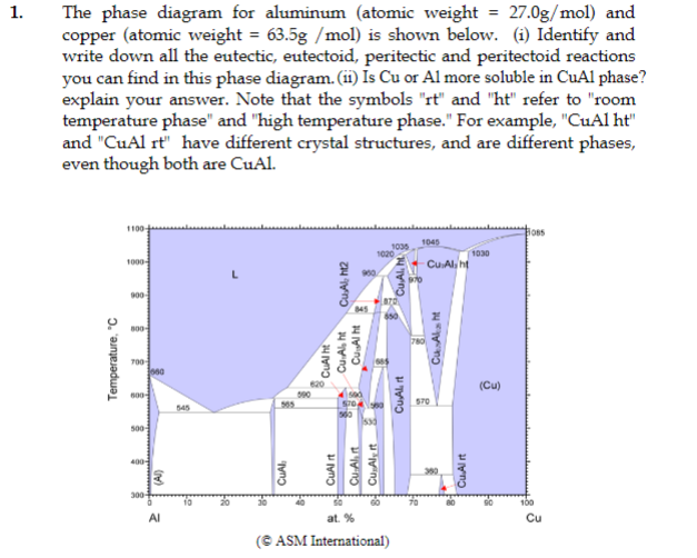 Solved 1 The Phase Diagram For Aluminum Atomic Weight