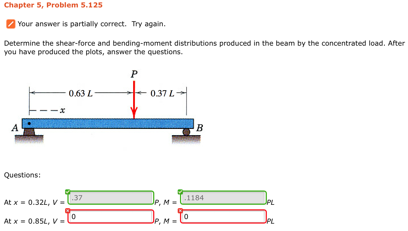 Solved: Determine The Shear - Force And Bending - Moment D