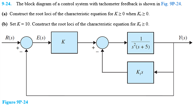 Solved 9 24 the block diagram of a control system with t the block diagram of a control system with tachometer feedback is shown ccuart Images