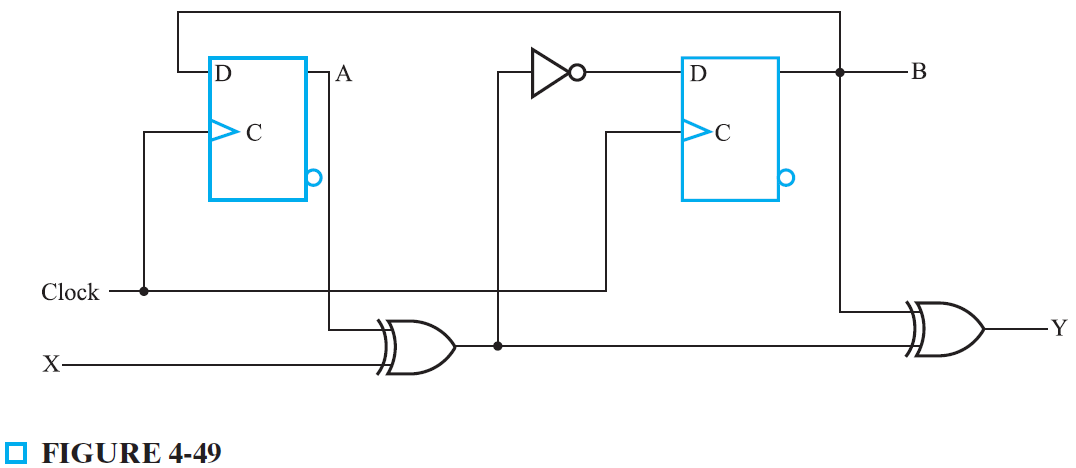 Solved: A Sequential Circuit Has Two D Flip-flops, One Inp ...