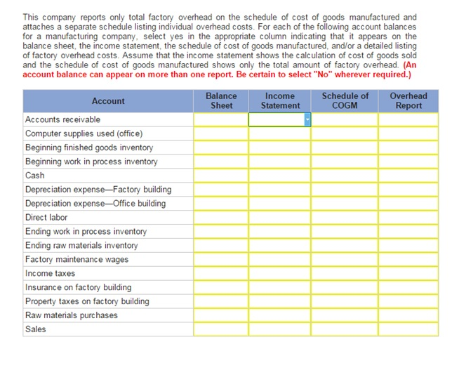 Solved This Company Reports Only Total Factory Overhead O