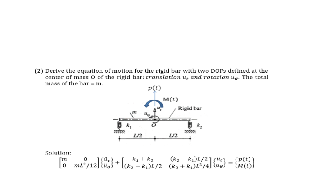 Solved: Derive The Equation Of Motion For The Rigid Bar Wi