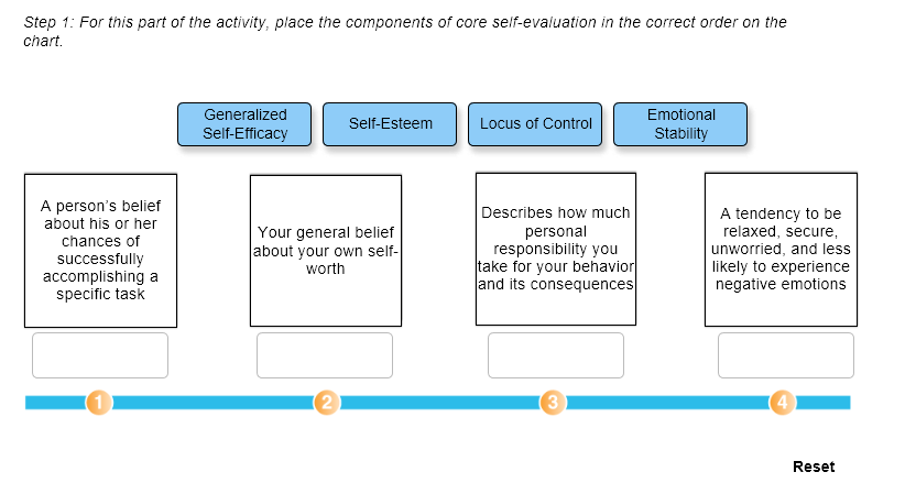Solved: Core Self Evaluations Core Self-evaluations (CSEs ...