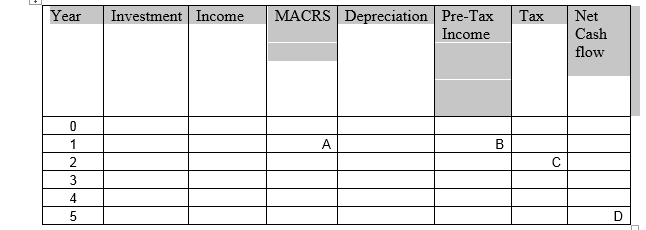 solved taxes and depreciation excel assignment newnan pro