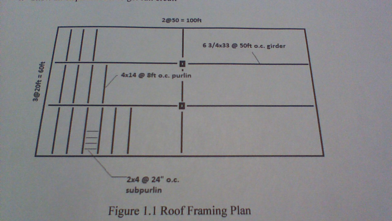 Solved: The Roof Framing Plan Of A Commercial Building Is