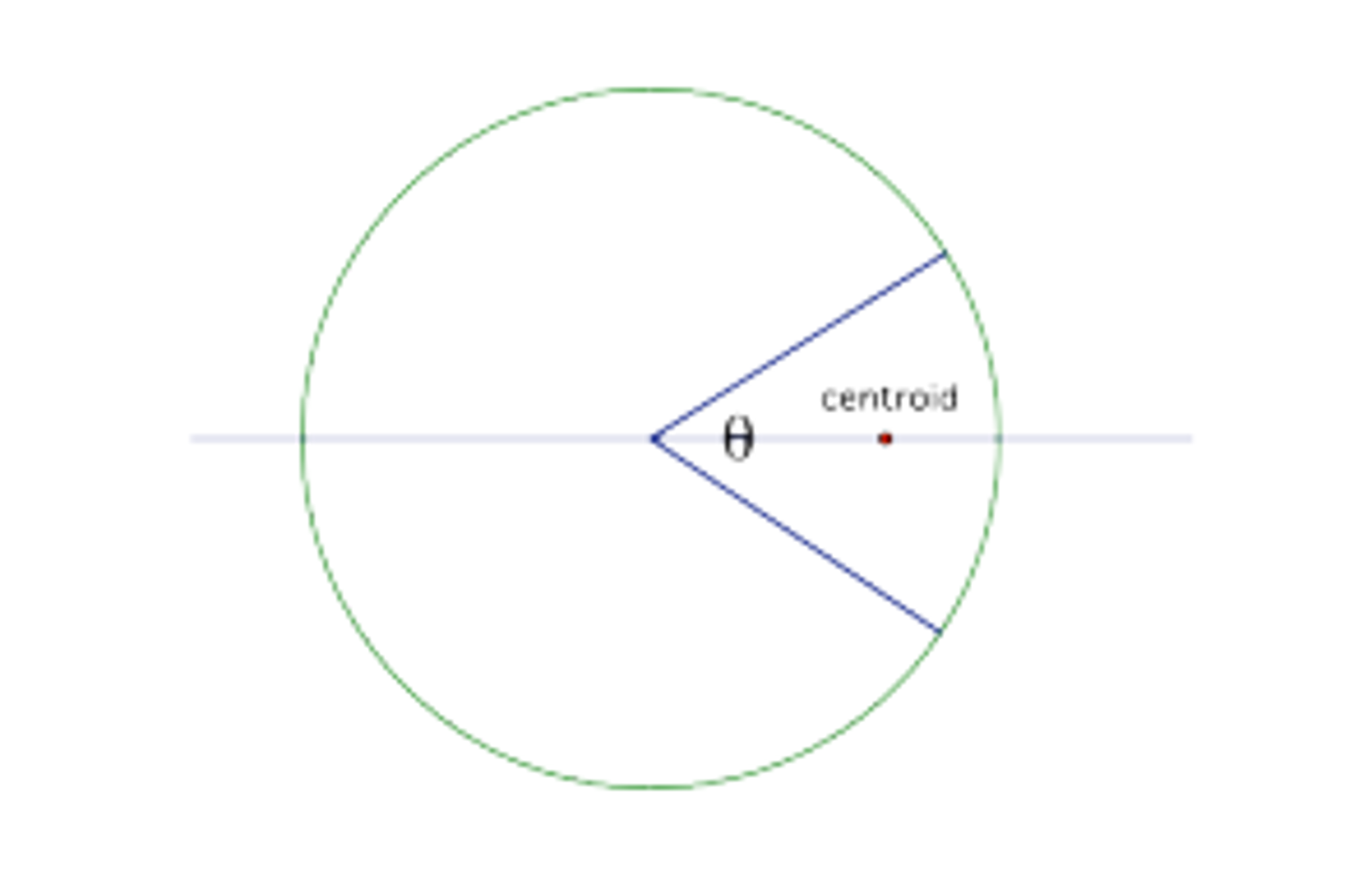 Solved: The Location X Of The Centroid Of Sector Of Angle ... | Chegg.com