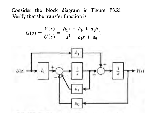 Solved verify answer by converting block diagram to signa consider the block diagram in figure p321 verify that the transfer function is y ccuart Gallery