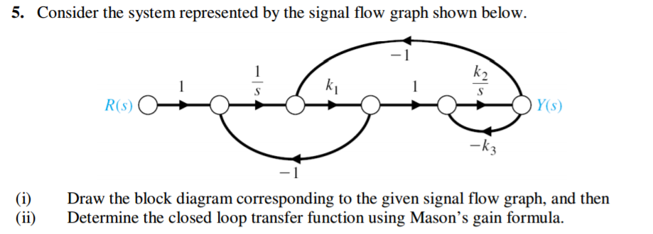 Solved consider the system represented by the signal flow question consider the system represented by the signal flow graph shown below draw the block diagram cor ccuart Gallery