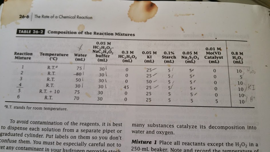 determination of order of reaction th respect to hydrogen peroxide A summary of determining the rate law in 's reaction kinetics: rate laws  it is possible to calculate the order of the reaction for both bromine and acetone.