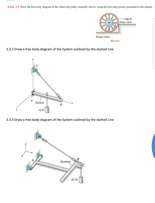 Solved Draw The Free Body Diagram Of The Wheel And Pulley