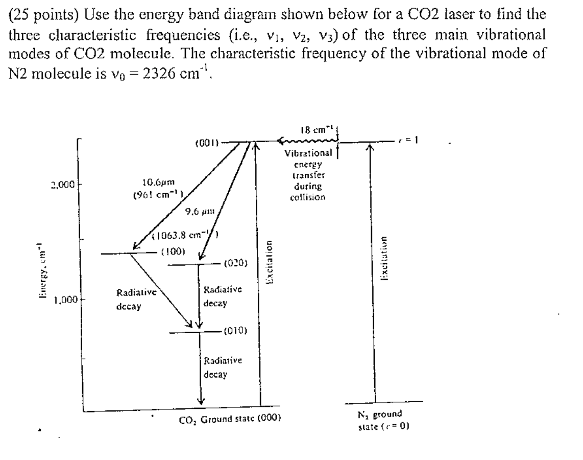 Carbon Dioxide Laser Energy Diagram Great Installation Of Wiring Cloudpath Wireless Network Solved Use The Band Shown Below For A Co2 Rh Chegg Com