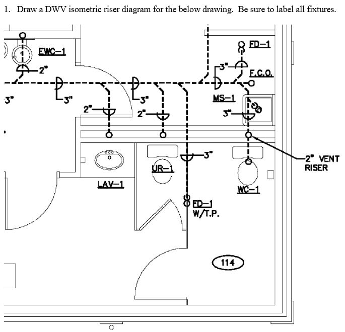 1  Draw A Dwv Isometric Riser Diagram For The Belo