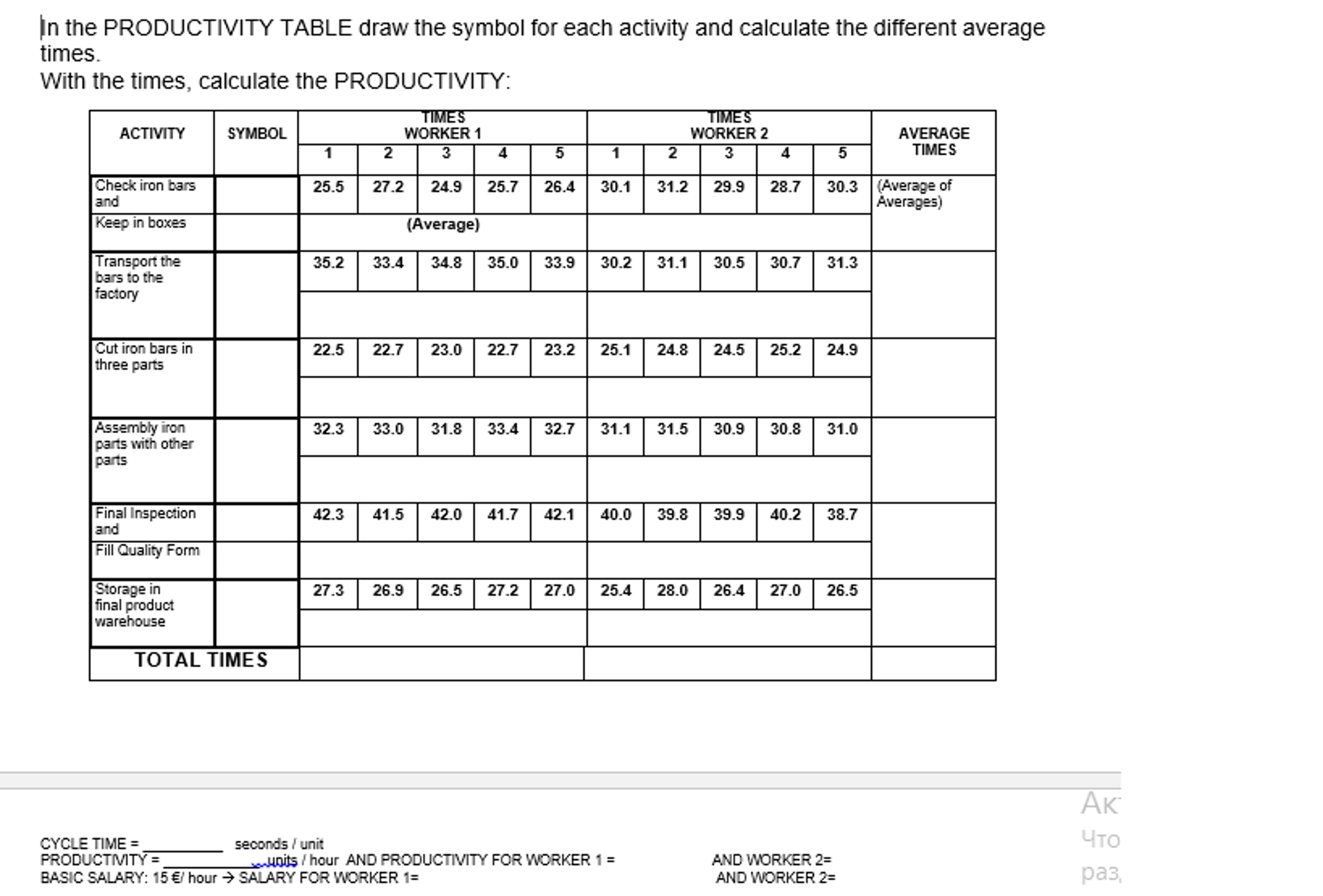 Solved In The Productivity Table Draw The Symbol For Each