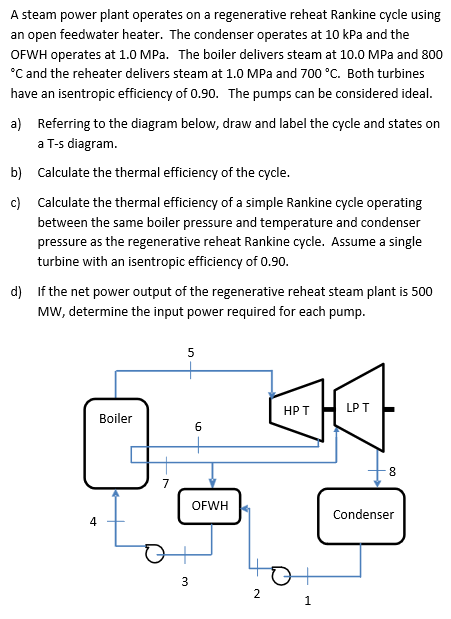 solved a steam power plant operates on a regenerative reh thermal power plant diagram a steam power plant operates on a regenerative reh