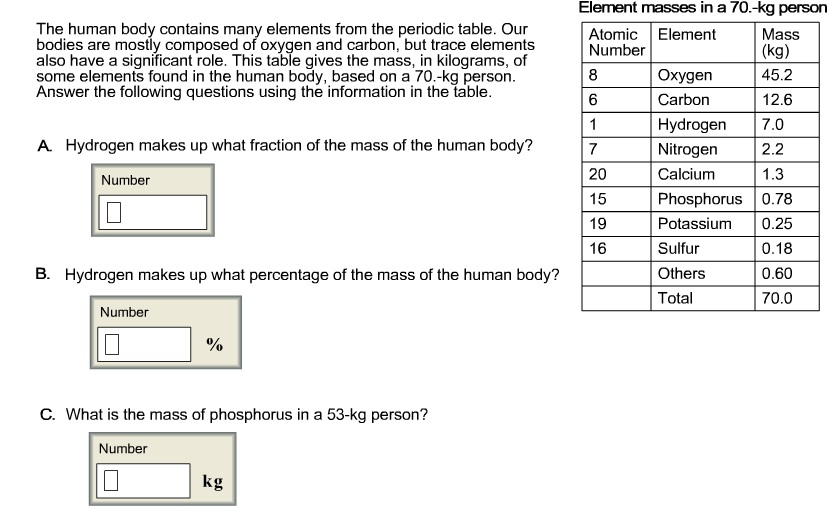Solved The Human Body Contains Many Elements From The Per