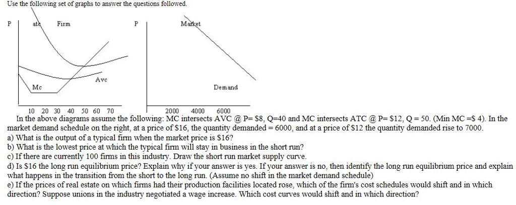 Economics archive february 12 2017 chegg use the following set of graphs to answer the questions followed firm at avc mc demand fandeluxe Choice Image