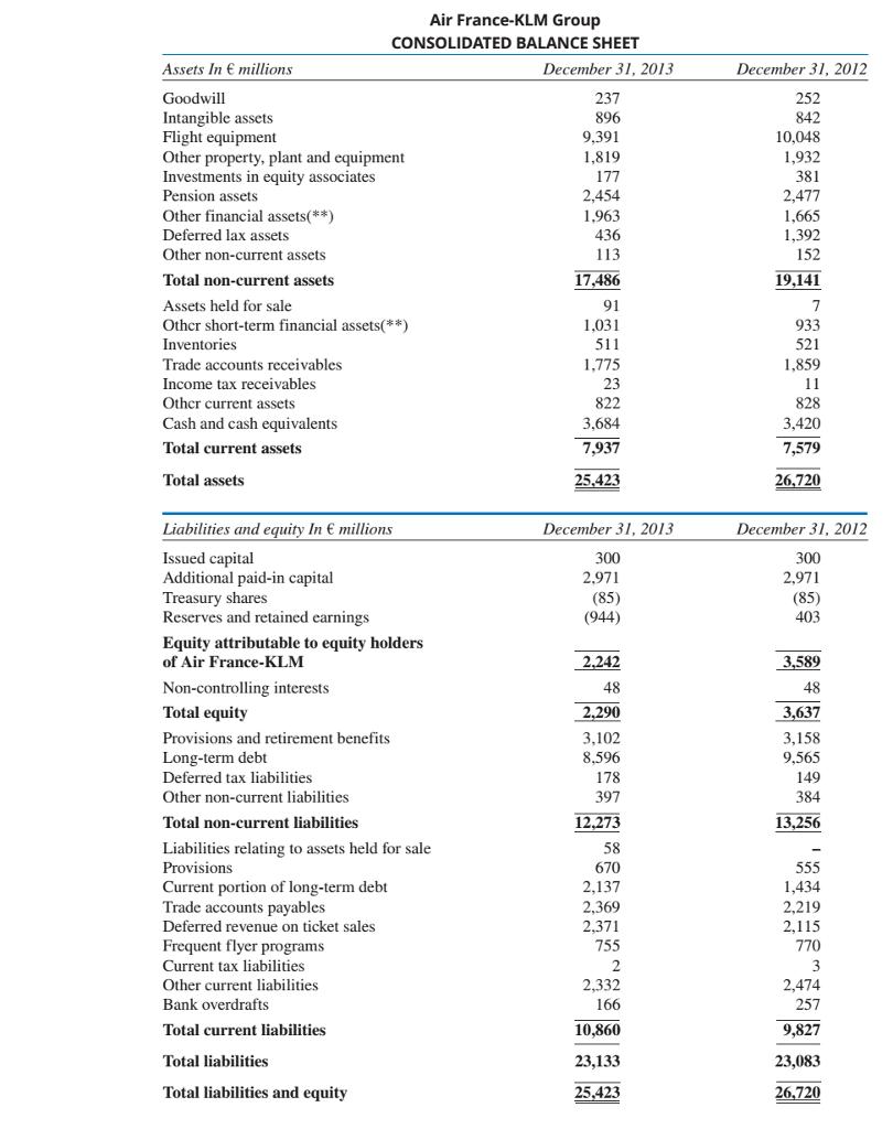 Pension Sales IFRS GAAP