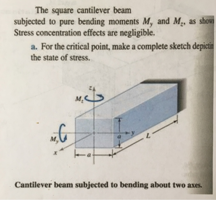 Mechanical engineering archive february 20 2016 chegg the square cantilever beam subjected to pure bendi ccuart Image collections