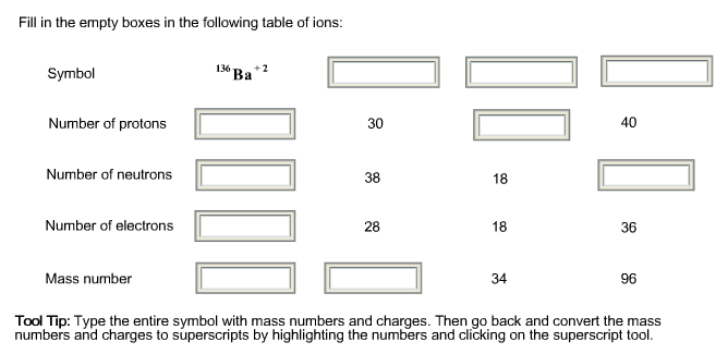 Solved Fill In The Empty Boxes In The Following Table Of