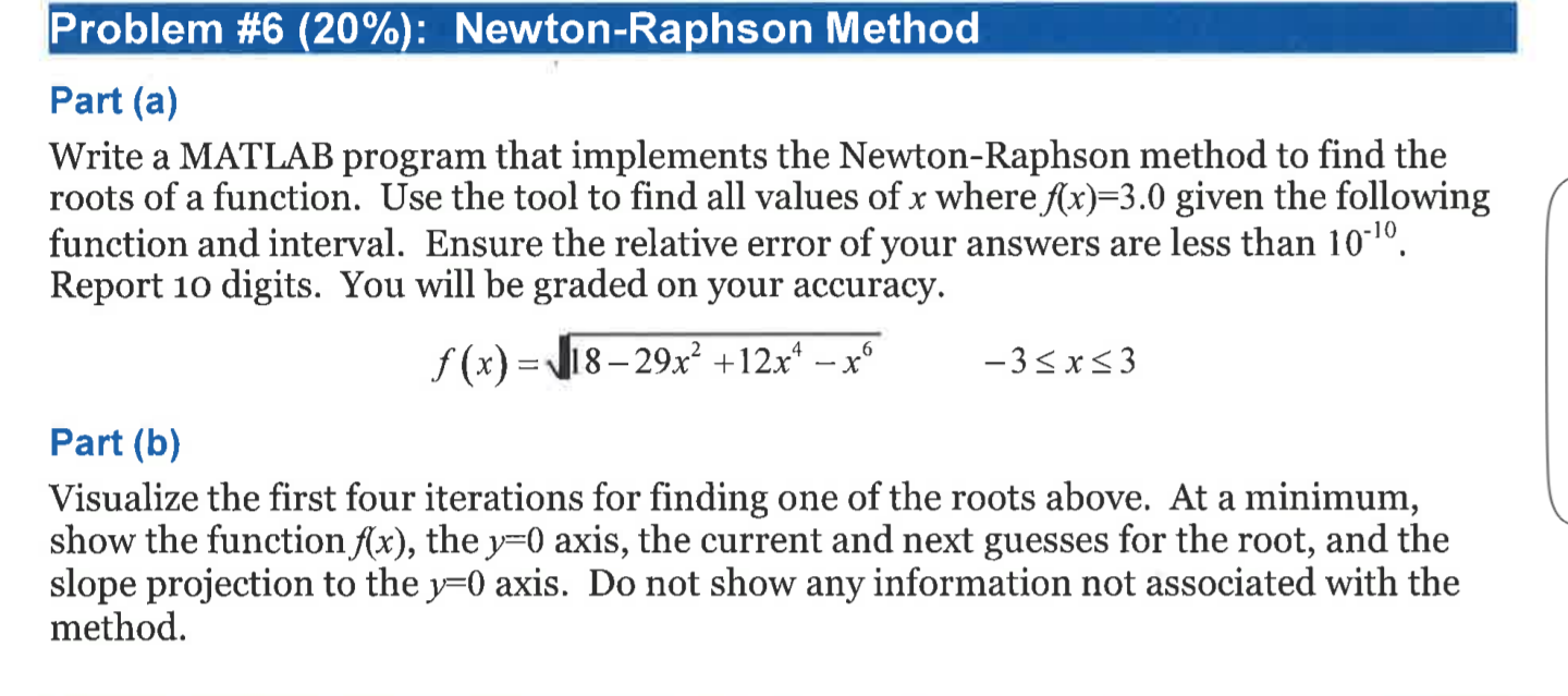 Solved: Write A MATLAB Program That Implements The Newton