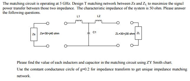 The Matching Circuit Is Operating At 5 GHz  Design