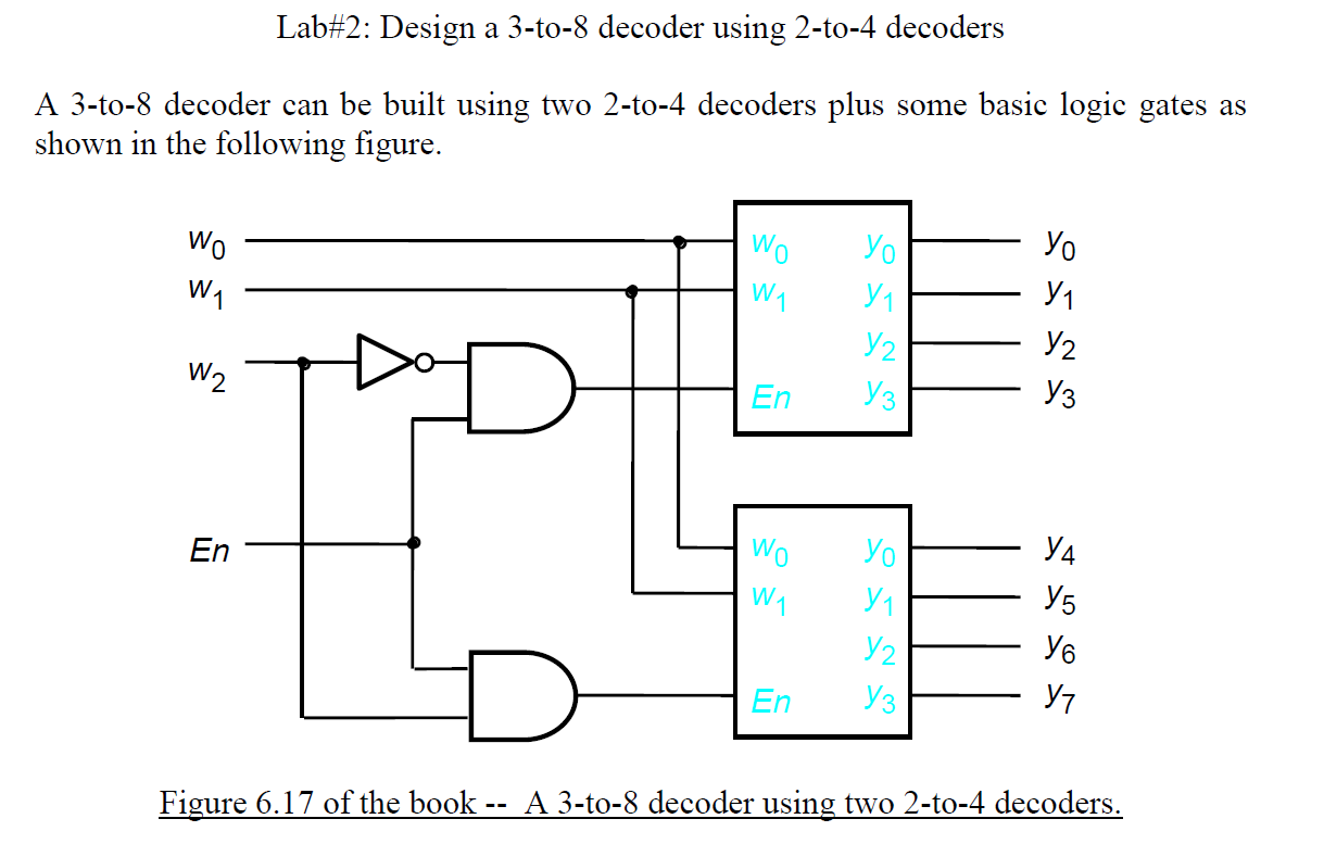 Question on VHDL 3 to 8 decoder using two 2 to 4 d