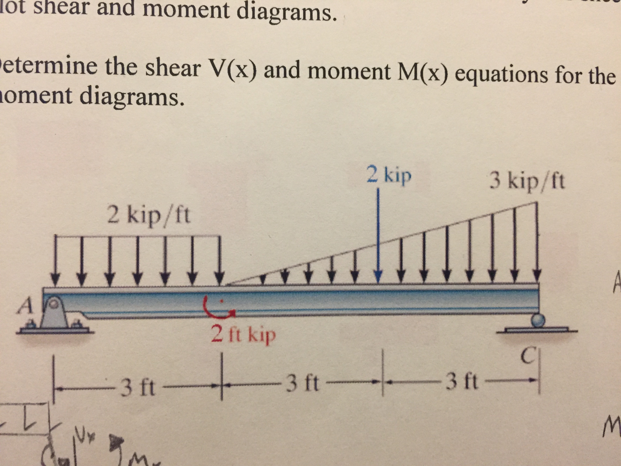 Solved Determine The Shear Vx And Moment Mx Equation Find Bending Diagrams Cheggcom Equations