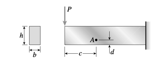 Solved: A Cantilever Beam Of Rectangular Cross Section Is