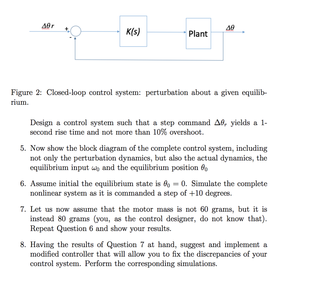 K(s) Plant Figure 2: Closed-loop control system: perturbation about