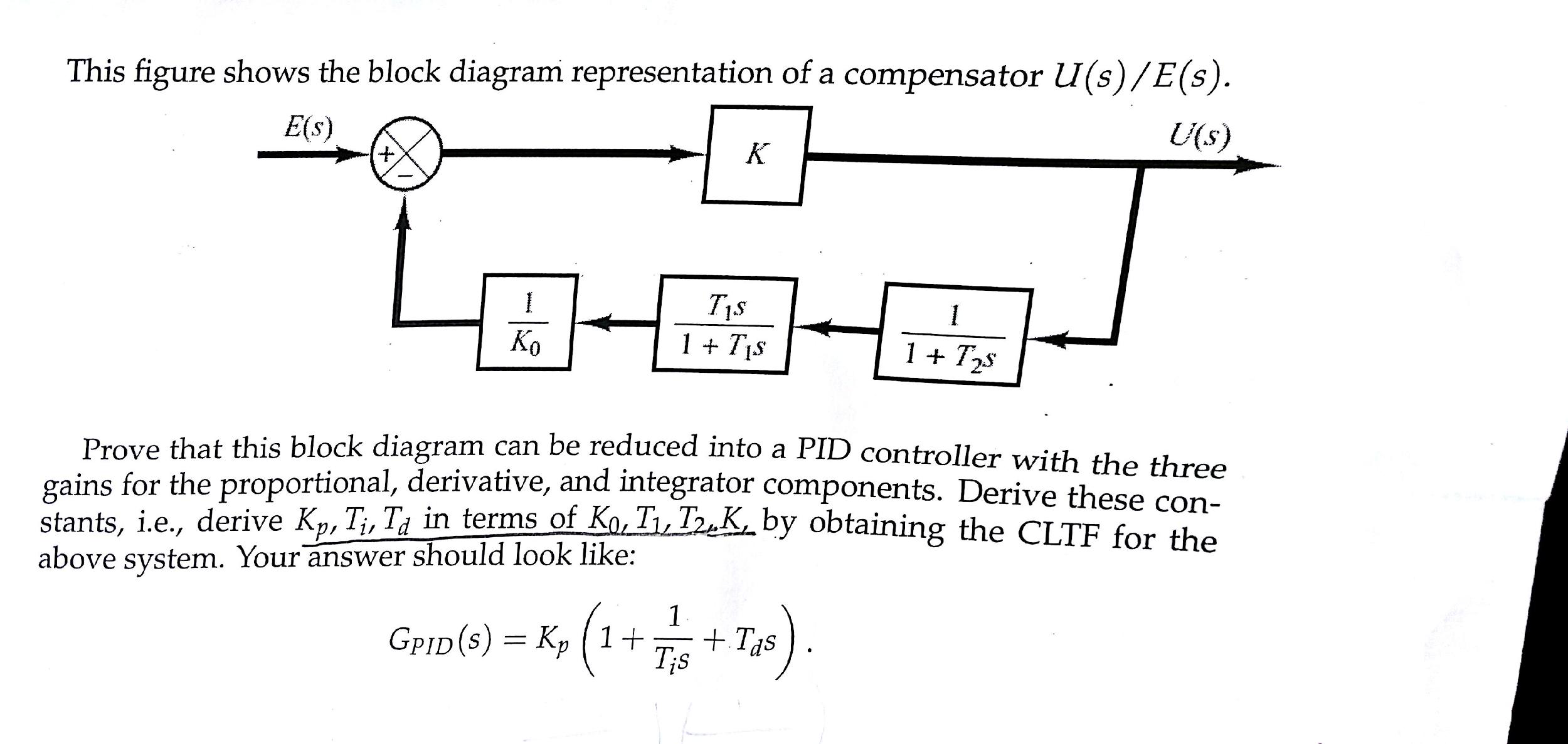 This figure shows the block diagram representation