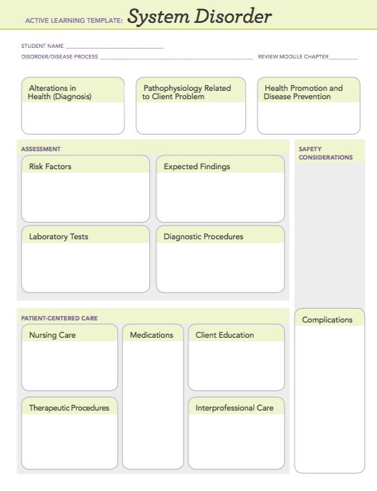 Appendicitis. Pdf active learning template system disorder.