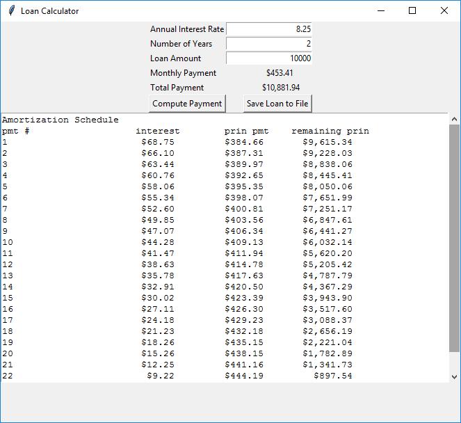 solved cis 221 pa6 loan calculator enhancement introduc