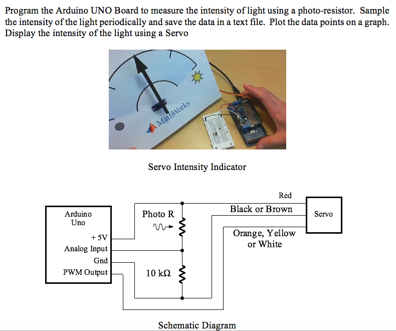 Solved: Program The Arduino UNO Board To Measure The Inten