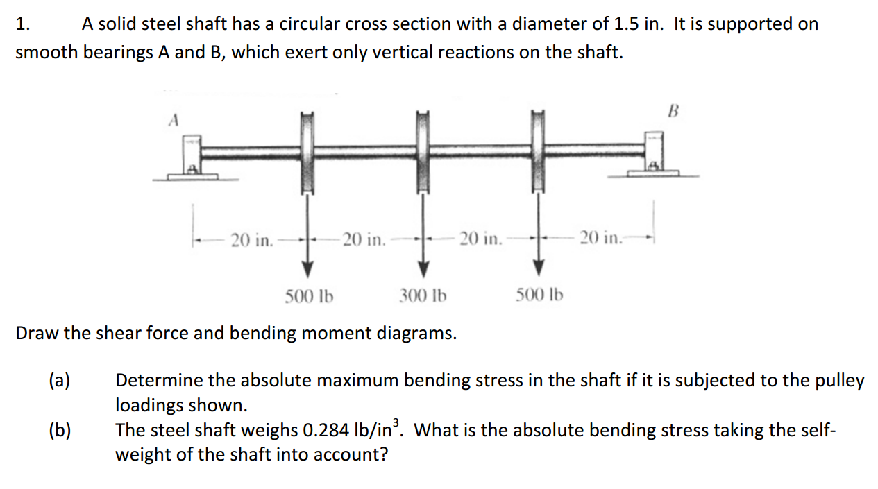 Solved A Solid Steel Shaft Has Circular Cross Section W Calculate Reactions And Draw Shear Force Bending Moment Diagrams With Diameter Of 15 In