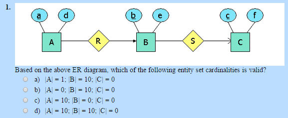 Solved based on the above er diagram which of the follow based on the above er diagram which of the follow ccuart Gallery
