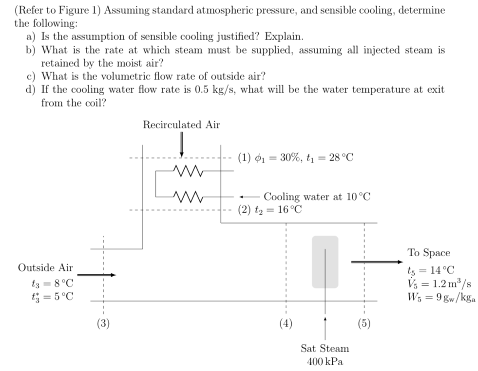 (Refer to Figure 1) Assuming standard atmospheric pressure, and sensible cooling, determine the following: a) Is the assumption of sensible cooling justified? Explain b) What is the rate at which steam must be supplied, assuming all injected steam is retained by the moist air? c) What is the volumetric flow rate of outside air? d) If the cooling water flow rate is 0.5 kg/s, what will be the water temperature at exit from the coil? Recirculated Air (1) φ1 = 30%, t,-28°C -Cooling water at 10°C (2) t2 16°C To Space ts 14 °C Vs = 1.2m3/s Outside Air 3 3 Sat Steam 400 kPa