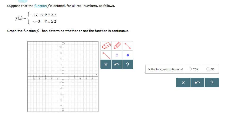 Solved Suppose That The Function F Is Defined For All Re