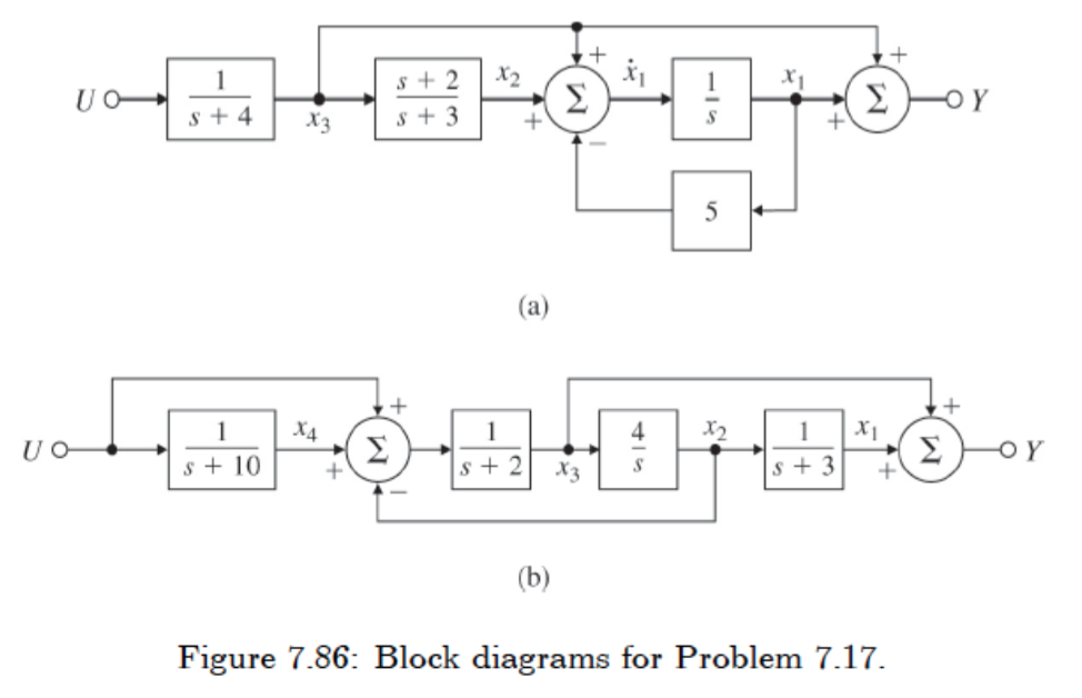 solved using the indicated state variables write the sta rh chegg com Circuit Block Diagram Block Diagram Floor Plan