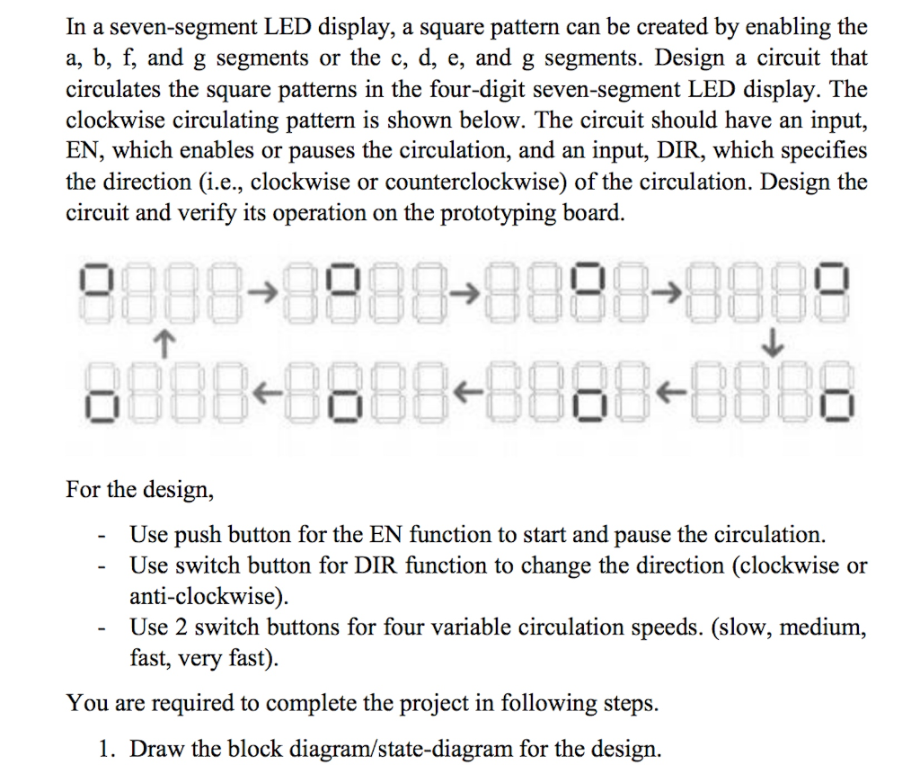 Solved In A Seven Segment Led Display Square Pattern C Diagram